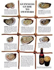 Нативная реклама Guinness